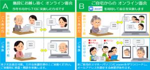 老健ぶんすい オンライン面会イメージ図